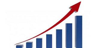 甘肃非公经济增加值占GDP比重达48.2%