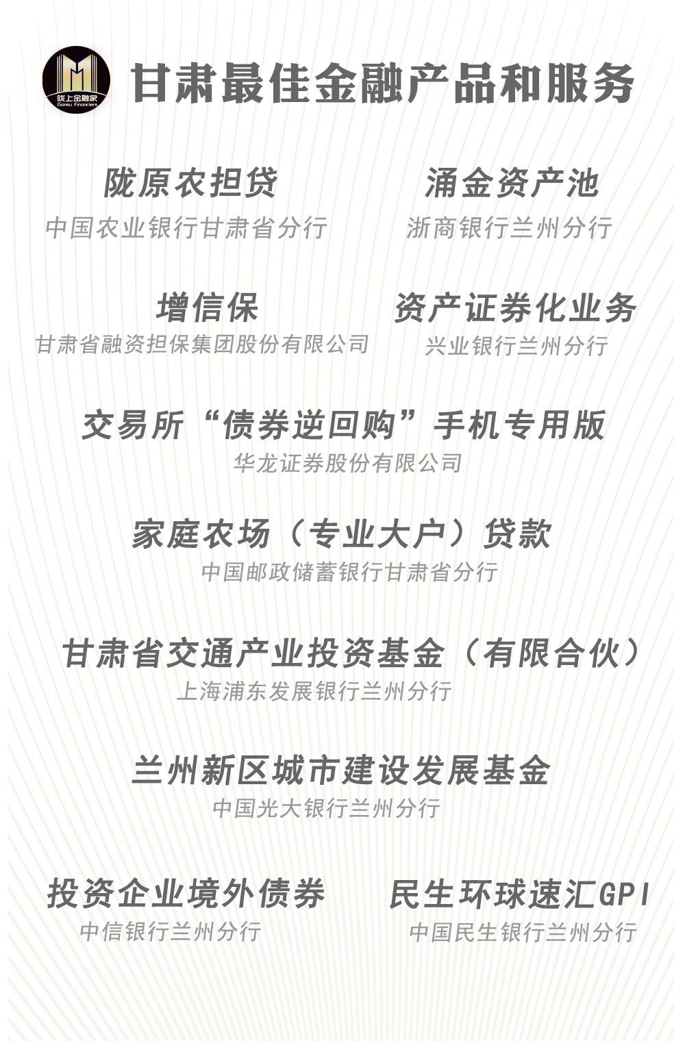 第二届陇上金融家获奖名单
