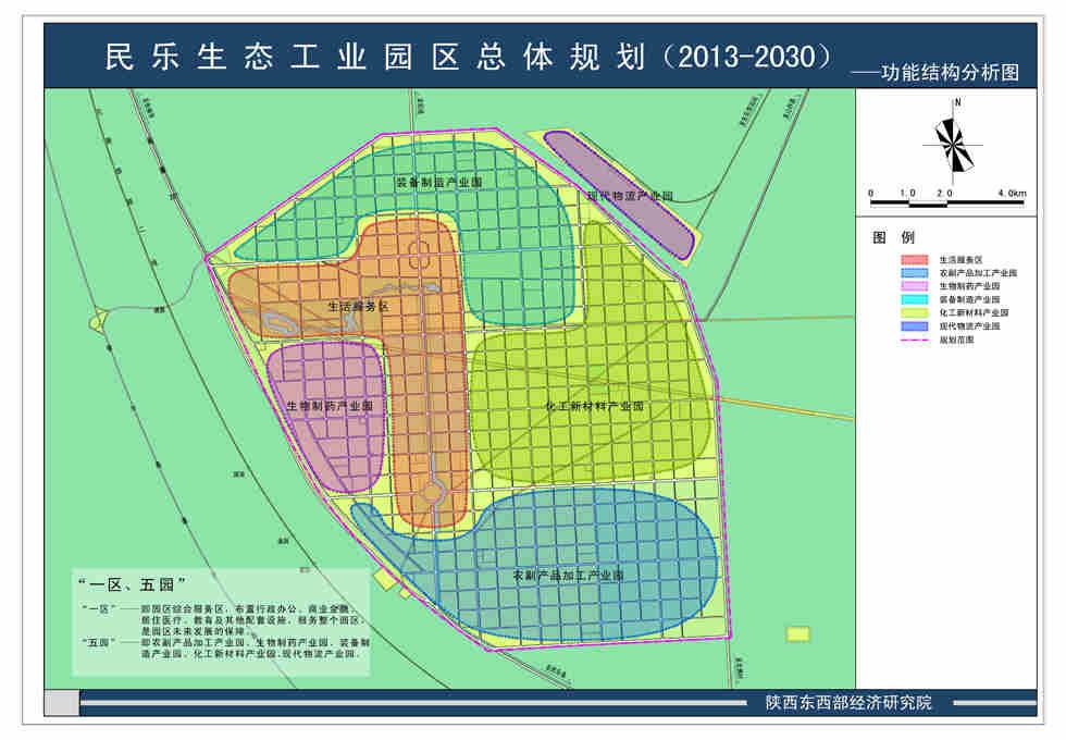 2013-2030)-功能结构分析