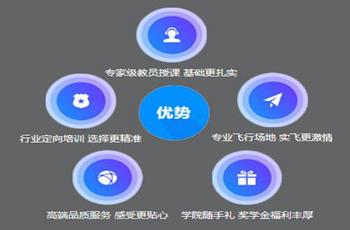 新華網無人機培訓學院