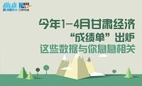 """今年1-4月甘肅經濟""""成績單"""""""