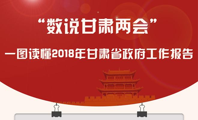 读懂2018年甘肃省政府工作报告